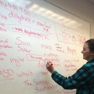 KinoSol team brainstorming